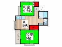 パルハウス東新井[203号室]の間取り